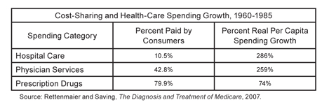 Roy, Cost-Sharing and Health-Care Spending small, Summer 2011
